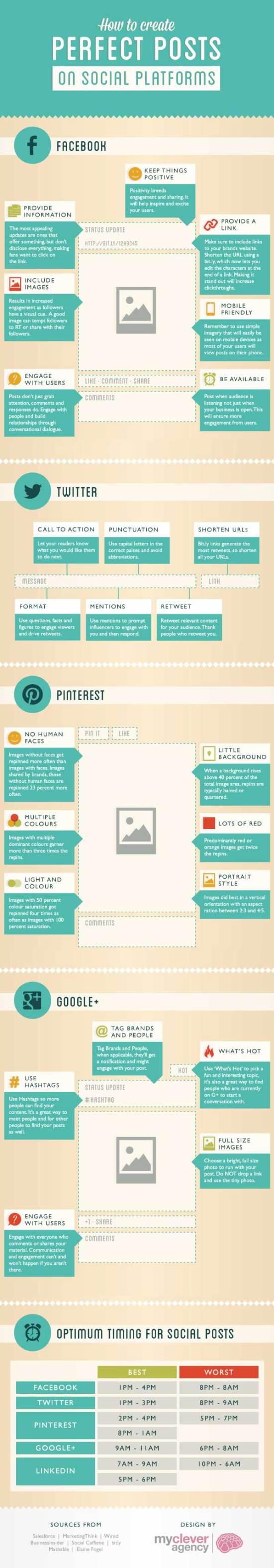status updates, social media, facebook, google +, Twitter, LinkedIn, Pinterest