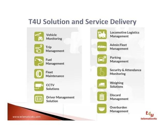 T4U Mining Solutions Presentation
