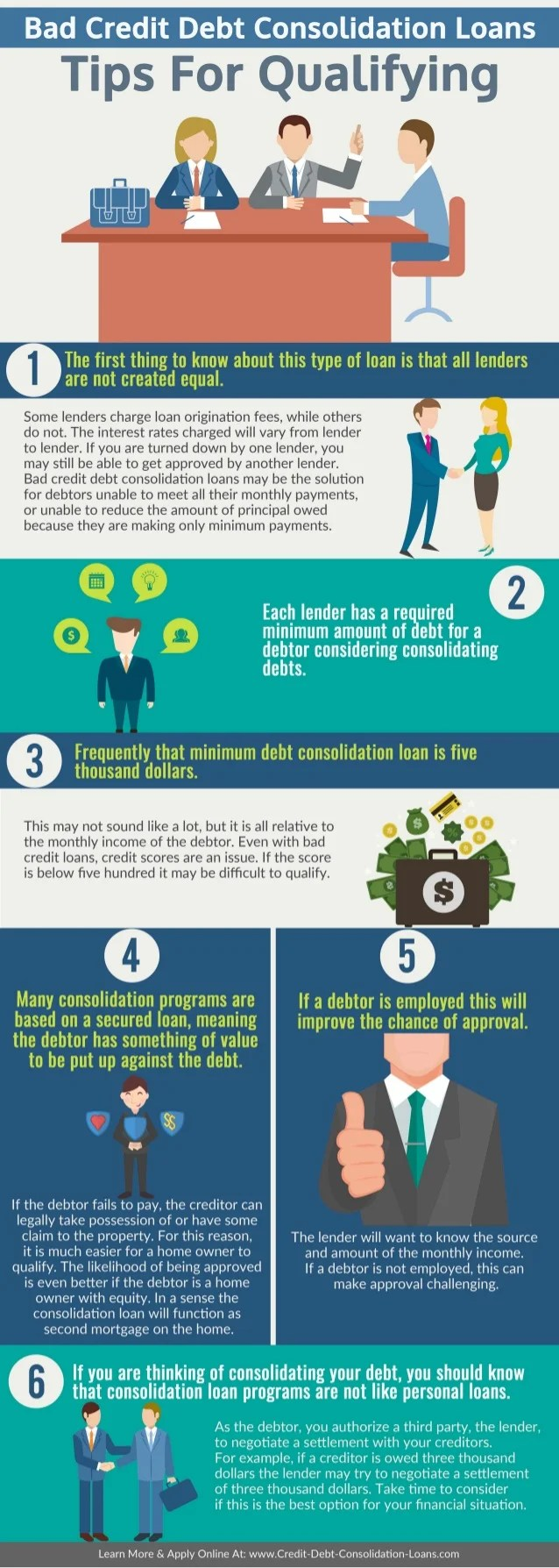 Bad Credit Debt Consolidation Loans: Tips For Qualifying