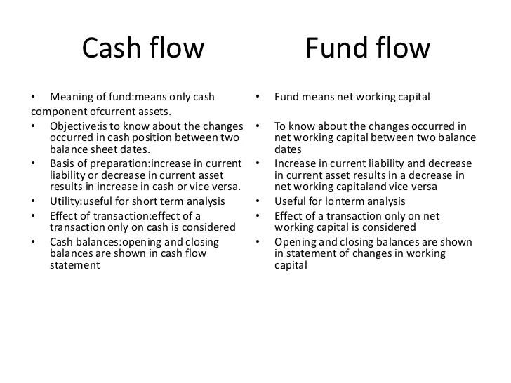 Cashflow statement(1)12