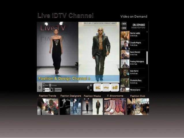 Fashion & Design Channel (Live iDTV) - Lifestyle and ...