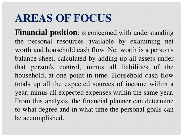Finance, meaning, concept and types