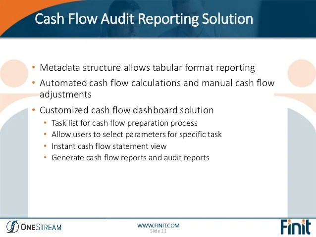 Finit creative solutions for cash flow fx analysis through dashboar…