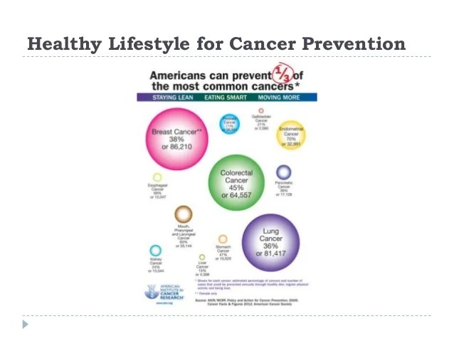 The Connection Between a Healthy Diet/Lifestyle and Cancer