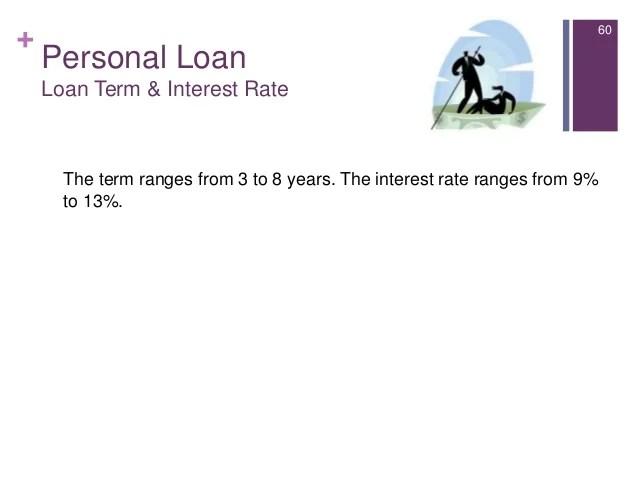 Housing Loans: Housing Loan Definition
