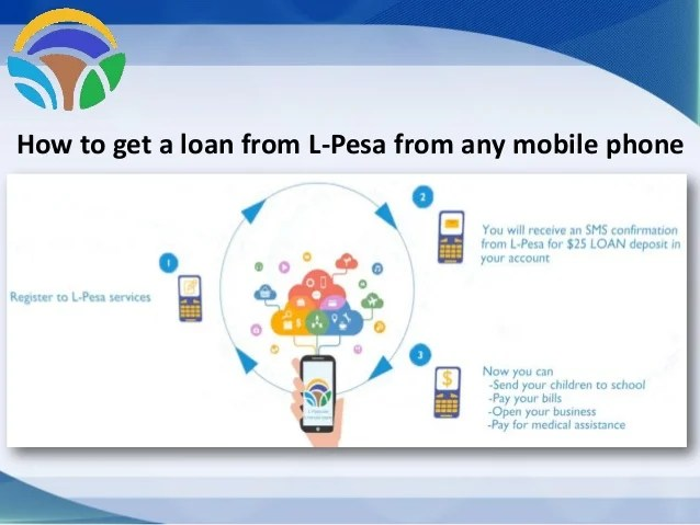Small Scale Loans in India