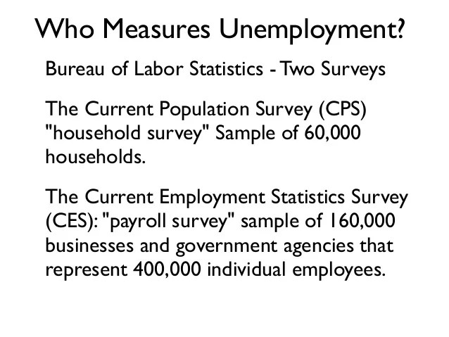 Lecture 12 unemployment