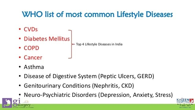 Lifestyle Disorders