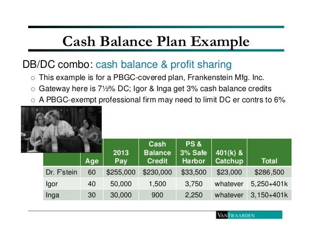 Market based cash balance plans