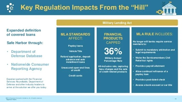 Must-Know Details About the Military Lending Act
