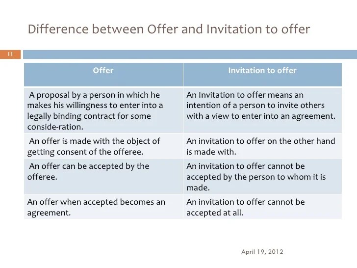 Distinguish between an offer and an invitation to treat an invitation to treat college paper academic service stopboris Gallery