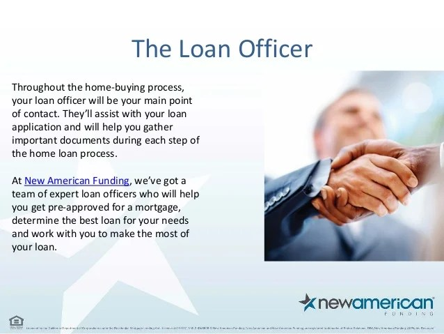 People Involved in the Mortgage Process