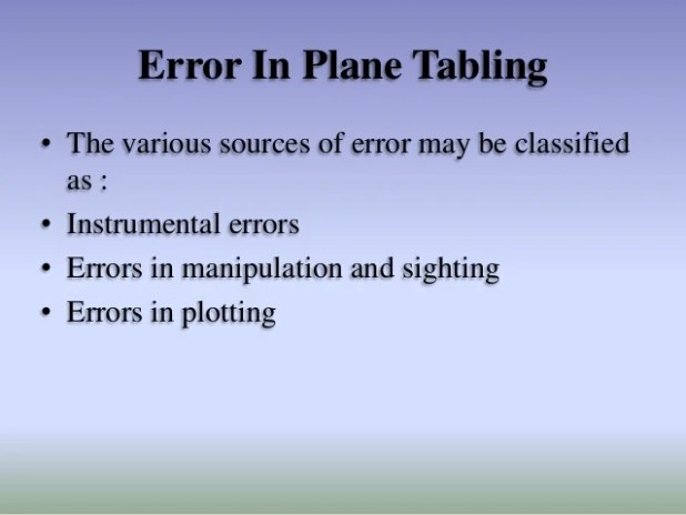 82 Error In Plane Tabling