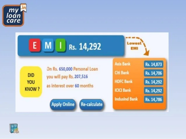 How to Use MyLoanCare Personal Loan EMI Calculator