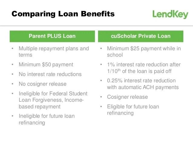 Parent PLUS Loans vs. Private Student Loans