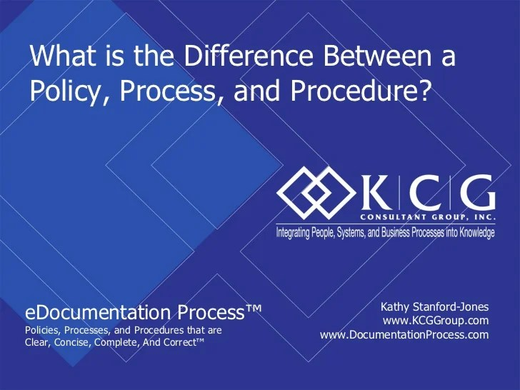 What is the difference between a Policy, Process, and Procedure