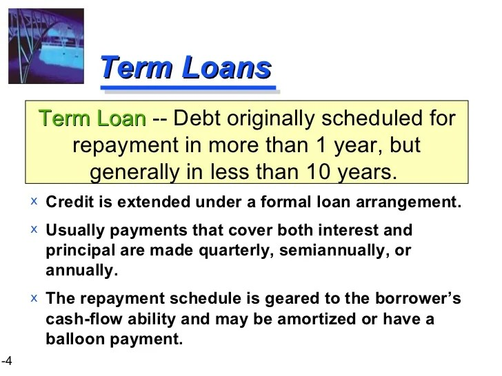 Ppt of term loan