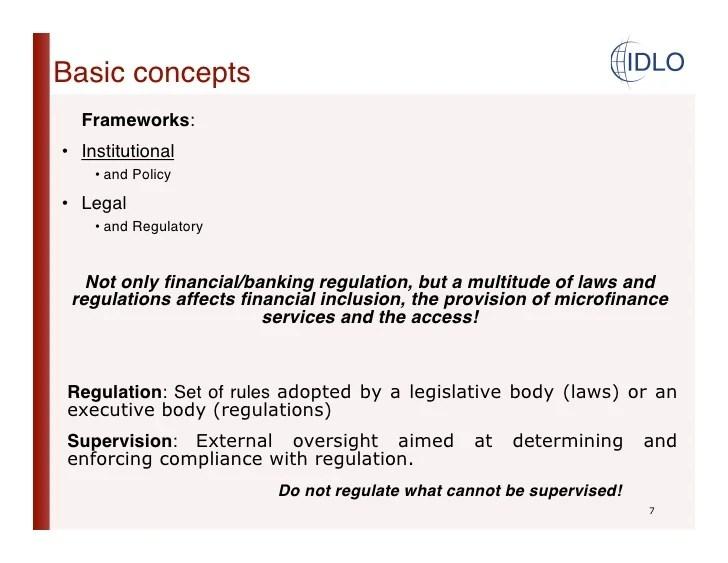 The regulation of microfinance