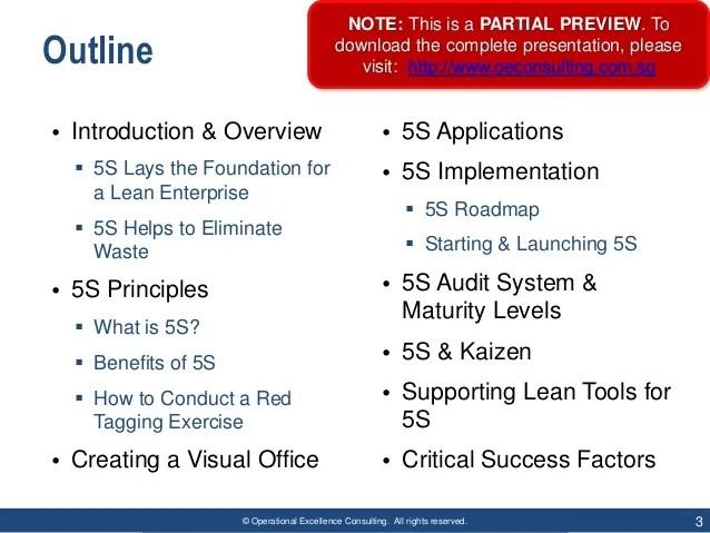 define the critical success factors for 5s implementation 3 pictures office