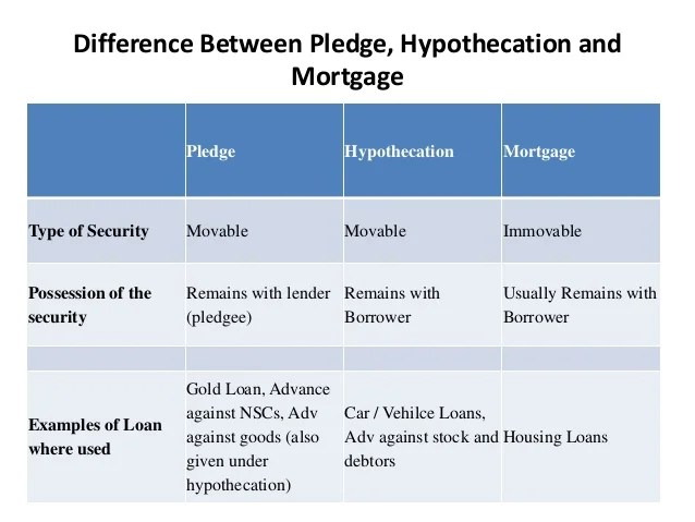 Mortgage Loans: Difference Between Home Loan And Mortgage Loan