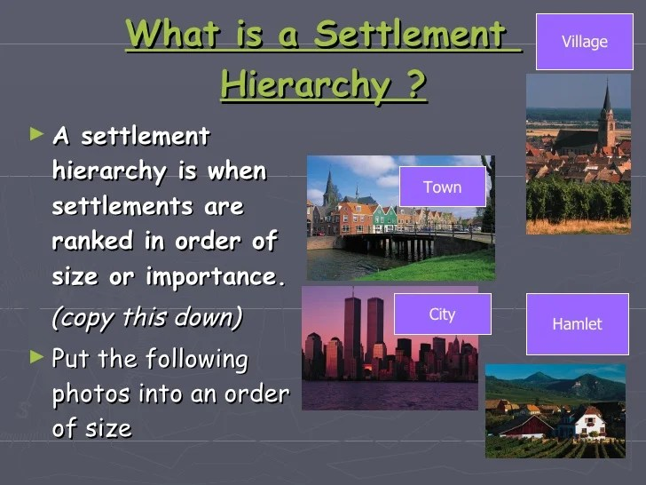 What Is A Settlement Hierarchy