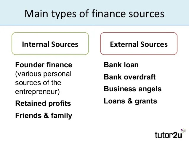Sources of Finance for a Startup