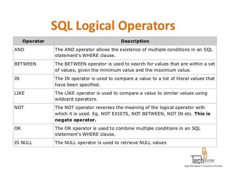 SQL Course - QA