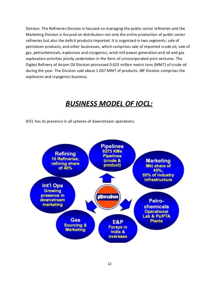 IOCL summer internship report