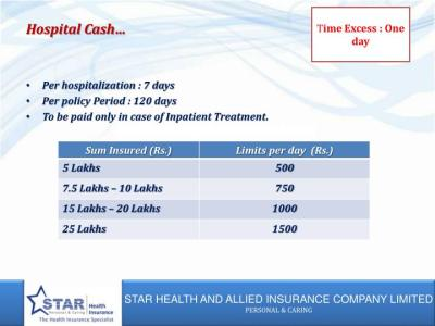 PPT - STAR COMPREHENSIVE INSURANCE POLICY PowerPoint Presentation - ID:2065734