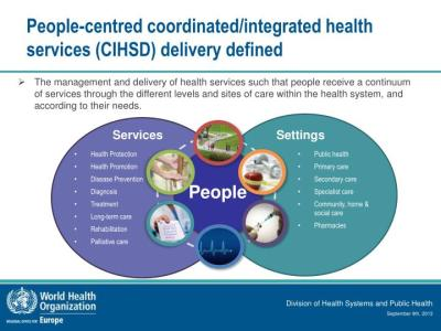PPT - Dr. Hans Kluge Director , Health Systems and Public Health PowerPoint Presentation - ID ...