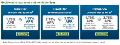 USAA Car Loan Reviews | TBC