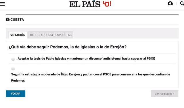 Encuesta de El País sobre la estrategia de Pablo Iglesias e Íñigo Errejón en Podemos.