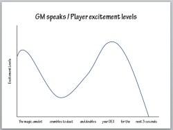 GM speaks 2