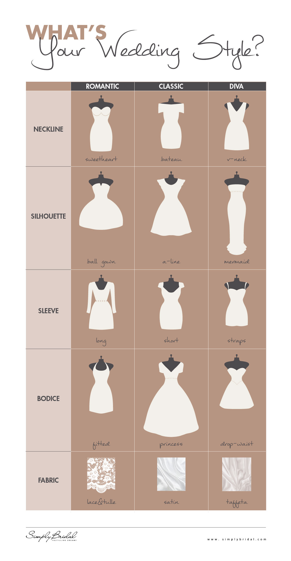 wedding dresses different styles different wedding dresses Wedding Dresses Different Styles 61