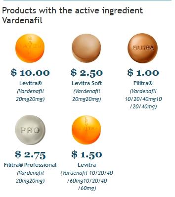 viagra in slovenia