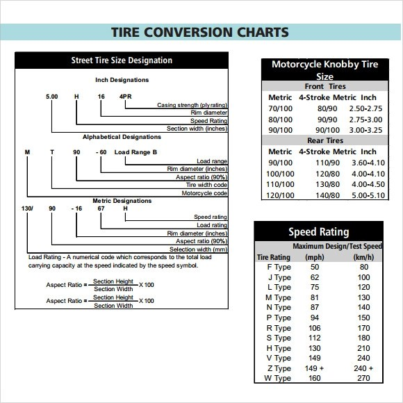 Motorcycle Street Tire Size Conversion Chart Carnmotors