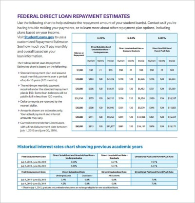 Sample Loan Interest Calculator - 9+ Free Documents in PDF, Excel