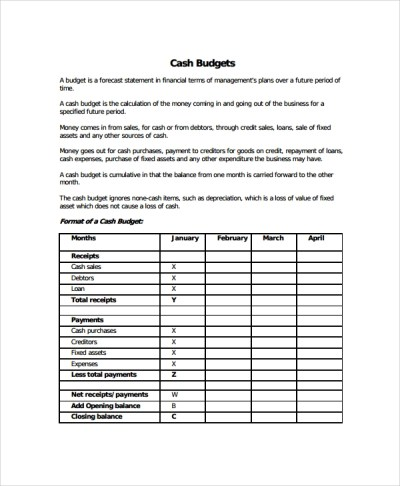 Sample Cash Budget Template -9+ Free Documents Download in PDF, Excel
