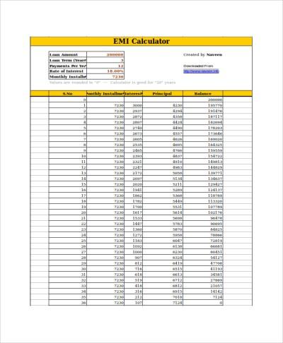 7+ Loan Calculator Excel Samples | Sample Templates
