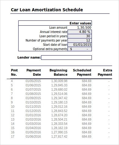 7+ Amortization Schedule Samples in Excel | Sample Templates