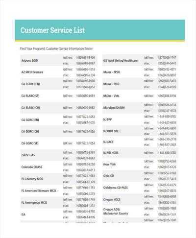 8 Service List Sample – Free Sample, Example, Format Download   Sample Templates
