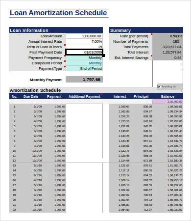 7+ Loan Amortization Schedule Template - 7+ Free Excel ...