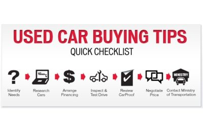 6 Things to Know Before Buying A Used Car | Buying and Selling | CarDekho.com