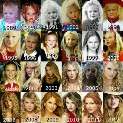 Taylor Swift images Taylor through the years. wallpaper and background photos (31195447)