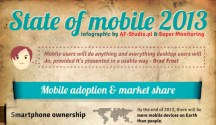 Weekly Infographic Candy: State of Mobile 2013
