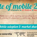 Infographic-2013-Mobile-Growth-Statistics_feature_image_04NOV13