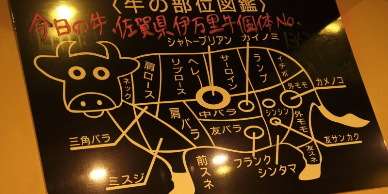 東京美食|均一價的A5黑毛和牛燒肉,一盤990日圓吃到質感牛肉