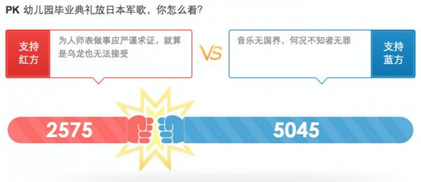 chinese-kindergarten-japanese-military-march-poll