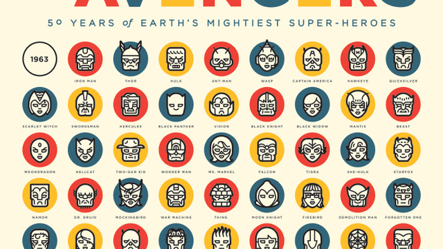 Click here to read 50 years of Avengers members on one minimalist poster