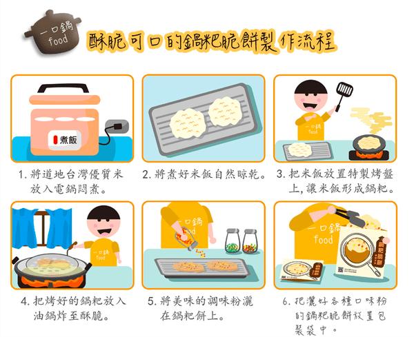 【 一口鍋-鍋粑脆餅 】Crispy Rice Snack   團購宅配   Online Shopping